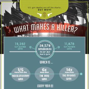 what_makes_a_killer_thumb